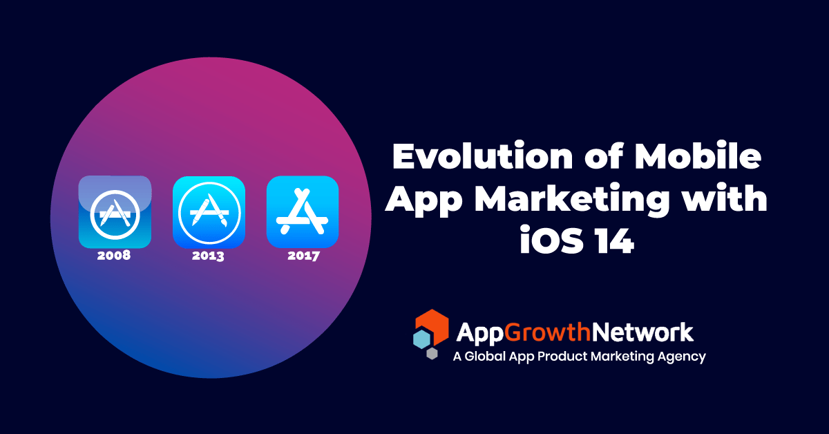 Evolution-of-Mobile-App-Marketing